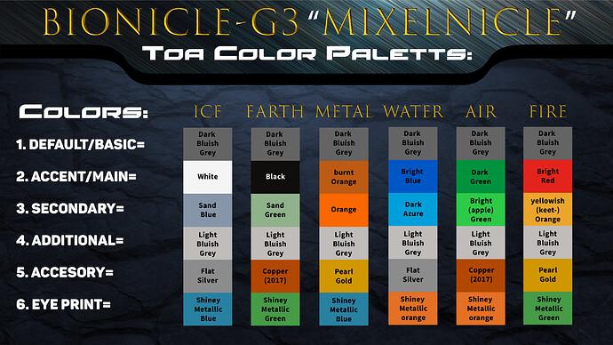 20210517_BIO-G3_Toa-Color_Palett-VARIATIONS_MOD-03