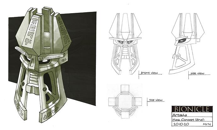 Artakha Mask Concept