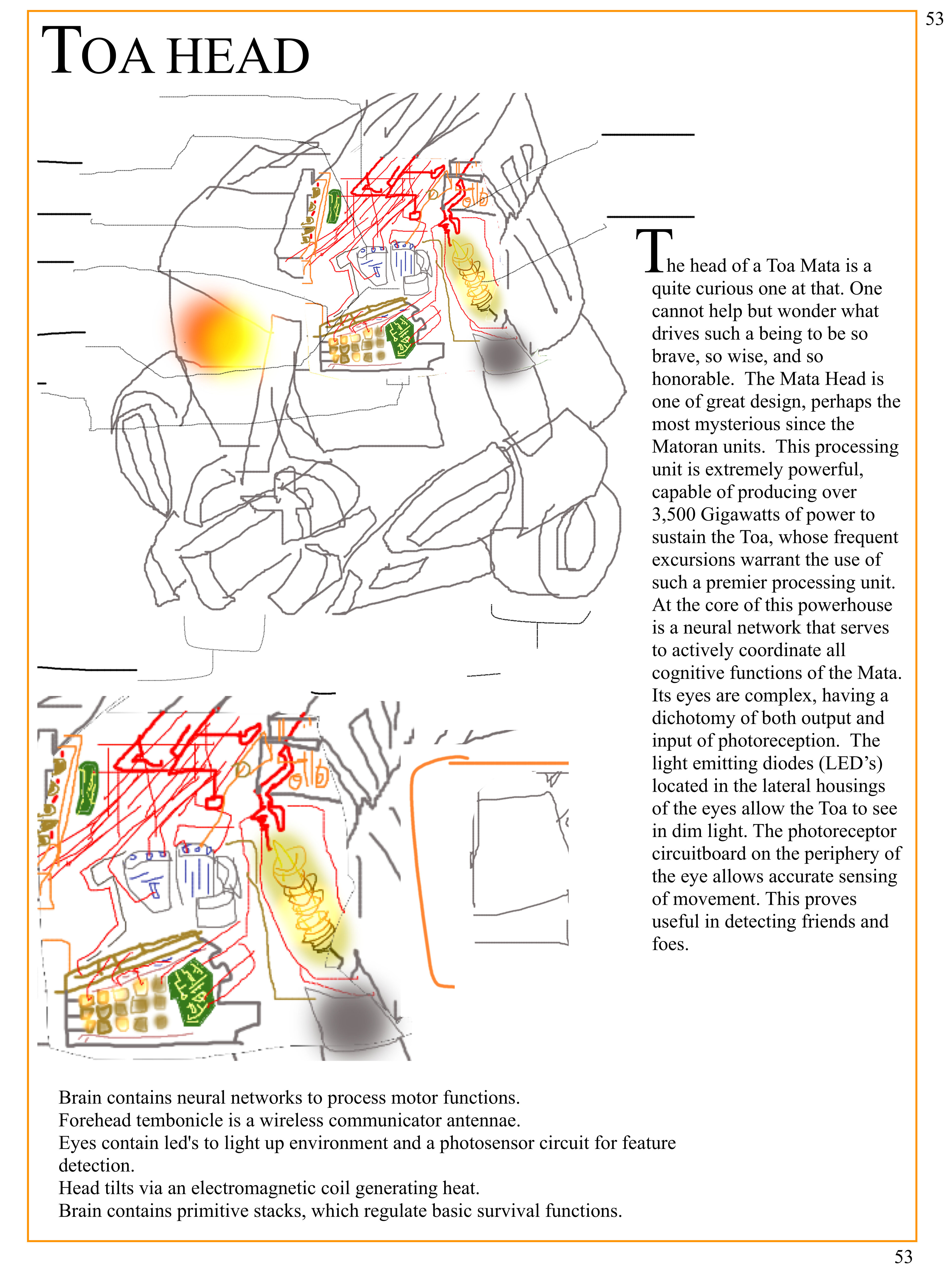 The Anatomy Of A Bionicle Artwork The Ttv Message Boards