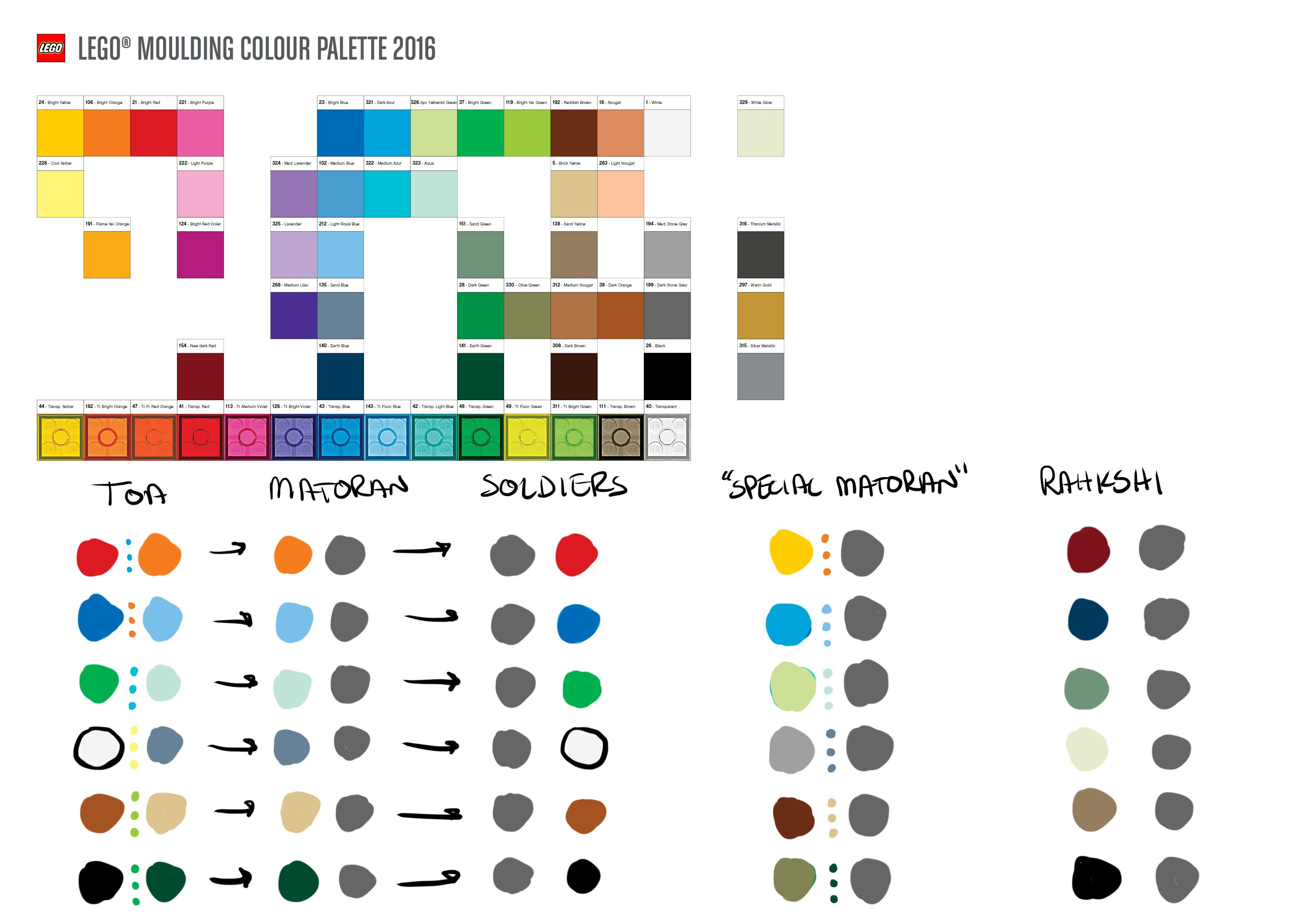 Toa and Matoran Colour Palettes - Brickonicle - The TTV