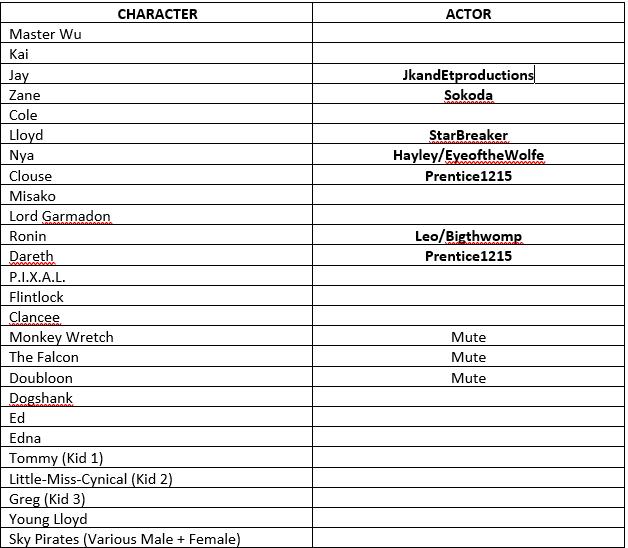 Cast List 2